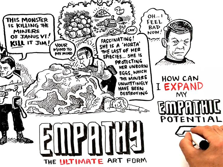 Role Of Empathy In Learning