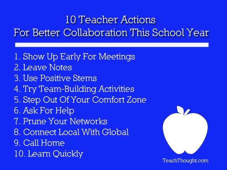 Collaborative Teaching For Teacher Educators ~ From the classroom to your pln collaboration tips for