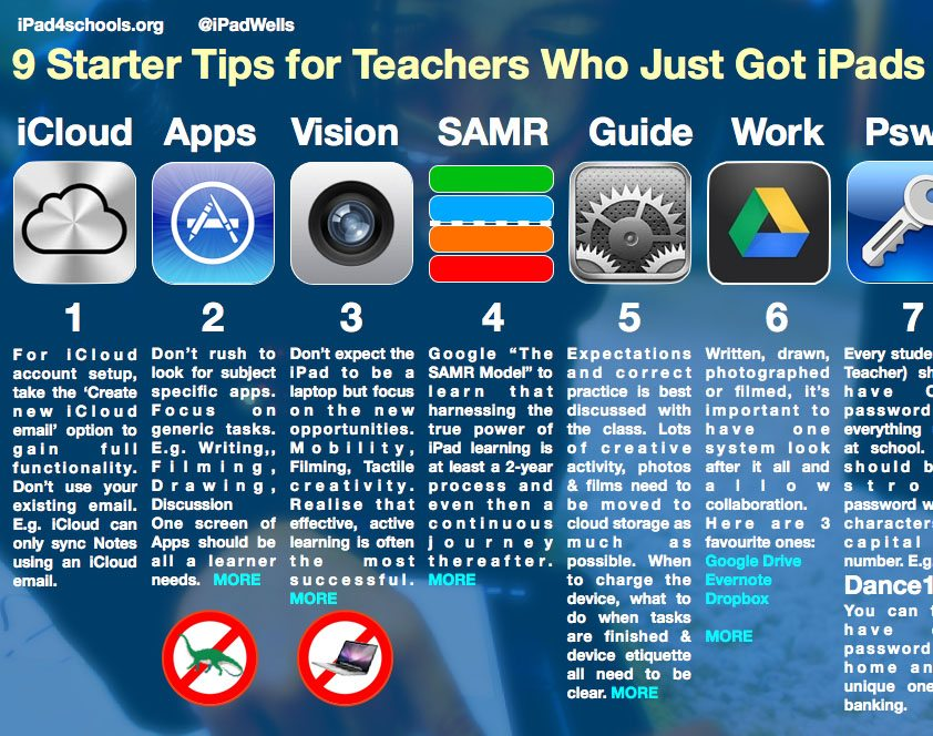 teachers-new-to-ipads-fi