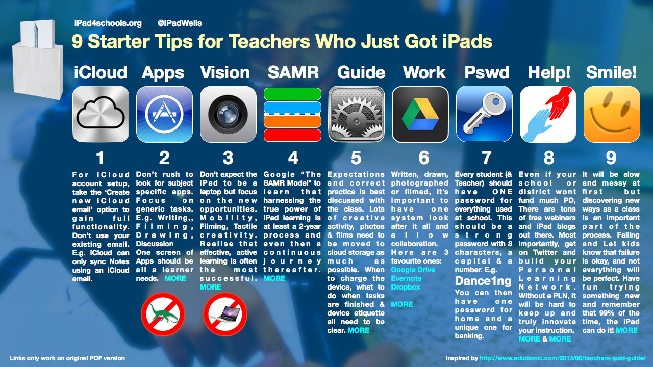 an excellent quick start guide to ipads for learning rh teachthought com ipad quick start guide for seniors ipad quick start guide for seniors