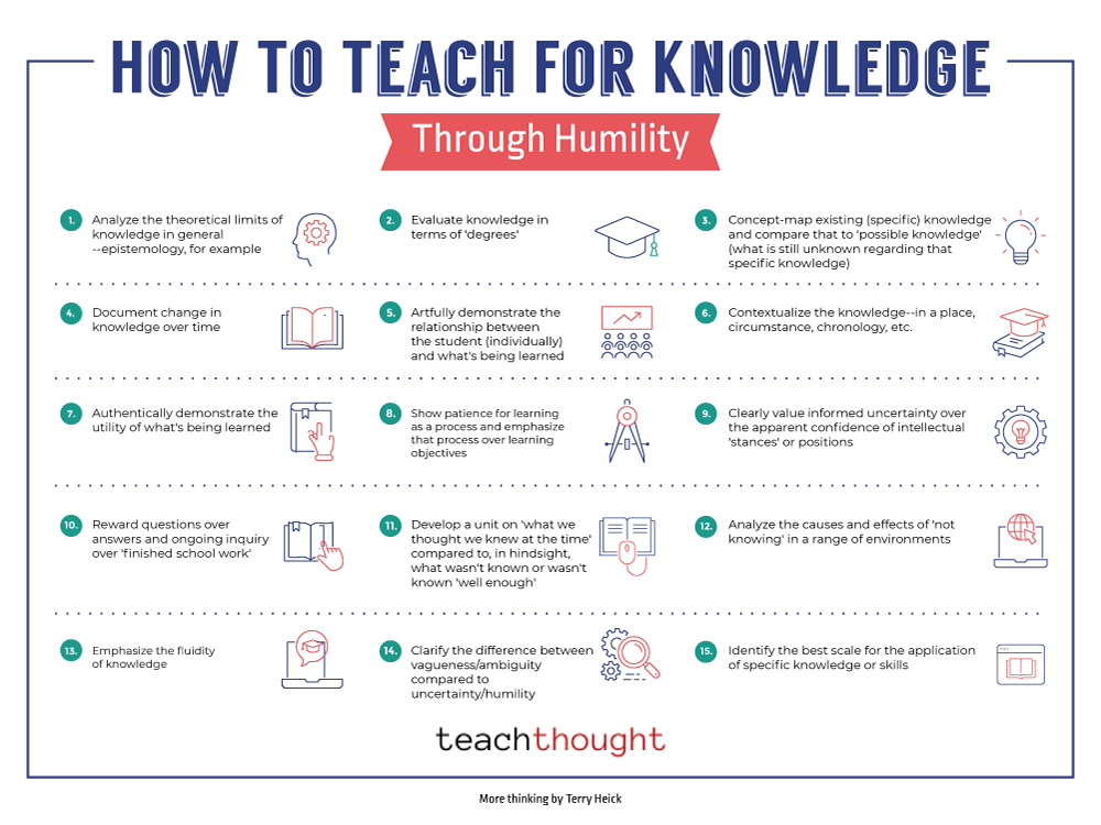 Learn Through Humility Teach For Knowledge