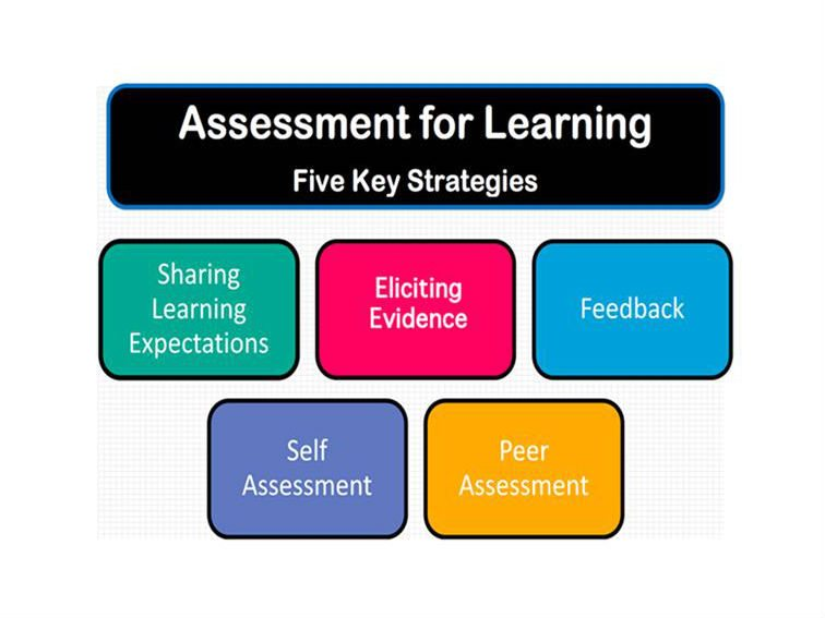 assessment-strategies