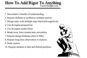how-to-add-rigor-to-anything-assessment