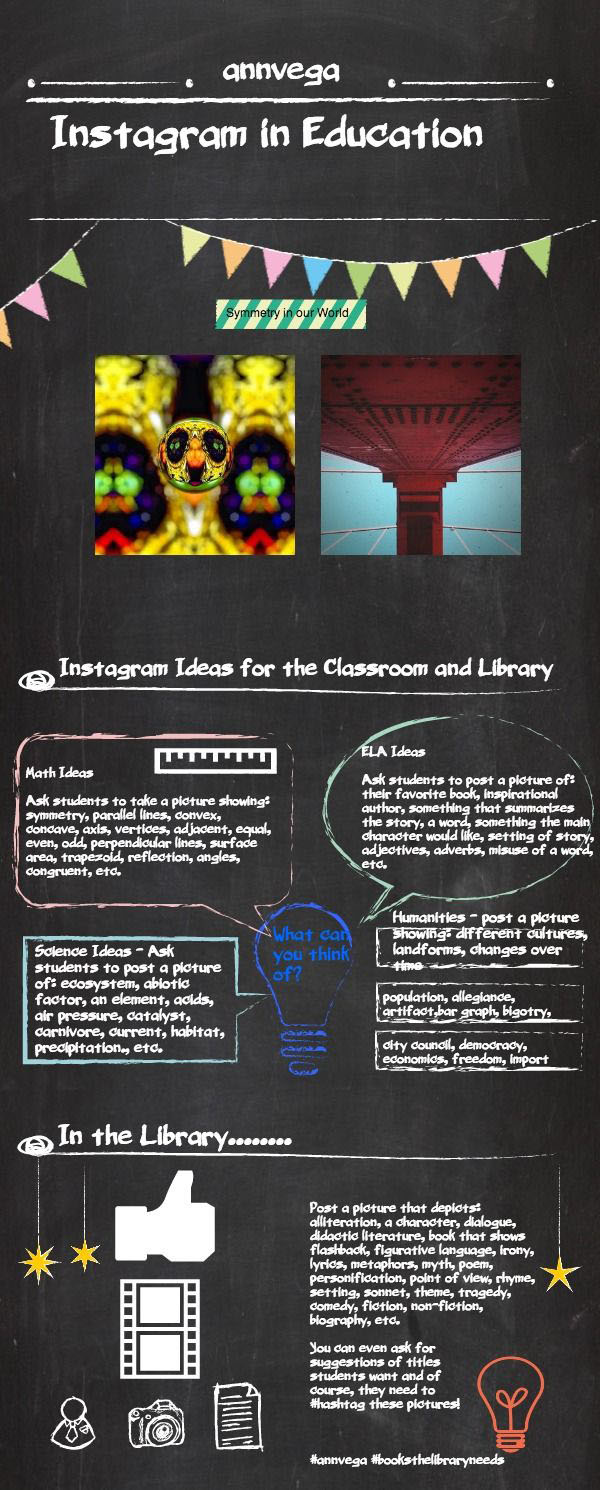 Using Instagram For Learning To Document Abstract Ideas