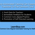 math-automated-tutoring-common-core