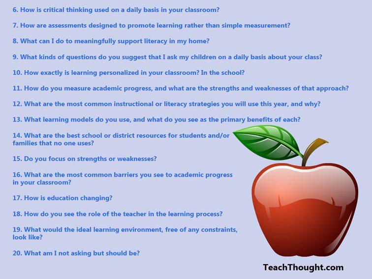 20 questions parents should ask teachers