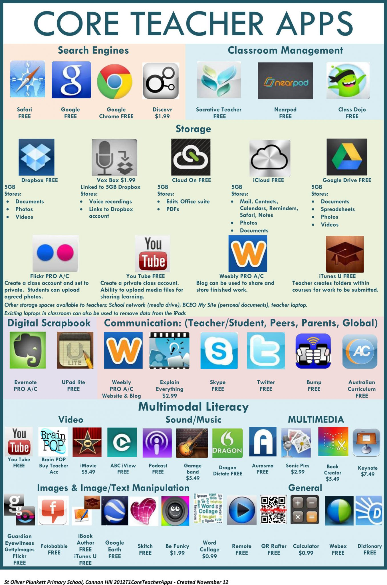 CalStateTEACH  Mobile on the iPad FC  PDF Spark  How Creativity Works Julie Burstein For Ipad