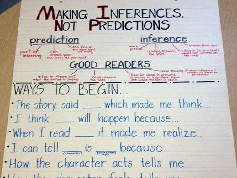 Difference Between Inference Prediction on Kindergarten Science Worksheets