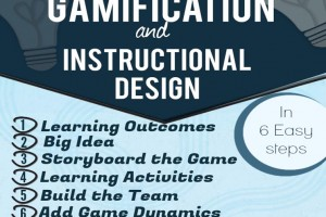 gamification-instructional-design-fi