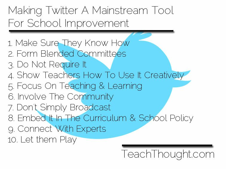 making-twitter-a-mainstream-tool-for-school-improvement