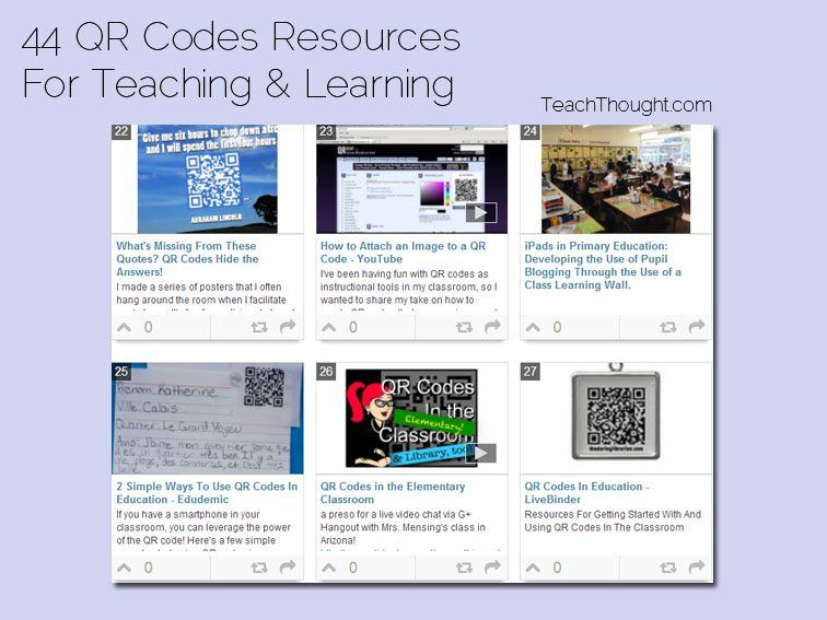 educational technology and other learning resources Start studying chapter 7 practice test from other educators by joining educational explore the resources of the web using discovery learning to find.