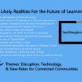 the-future-of-learning