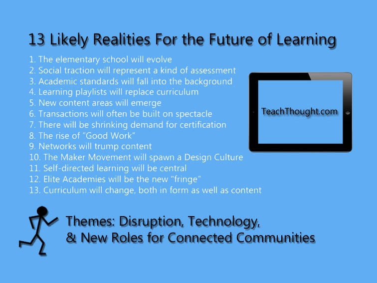 technology and the future of formal education The future of post-secondary education jobs of 2030 articles despite the more formal aspects of post-secondary learning technology & innovation council of.