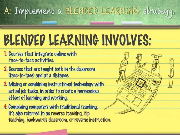Blended Learning 2.0
