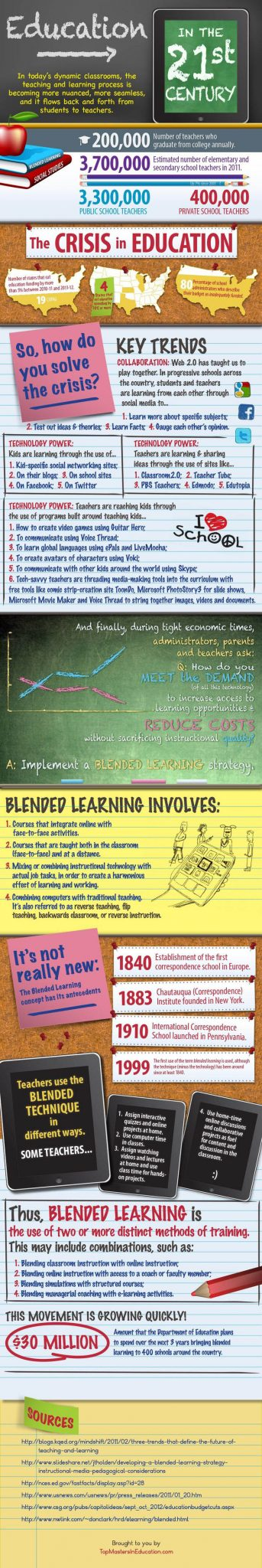 trends-in-blended-learning