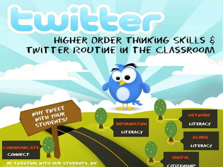 20 Ways High Schools Are Using Twitter In The Classroom