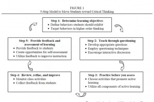 5-step-model-to-move-students-toward-critical-thinking