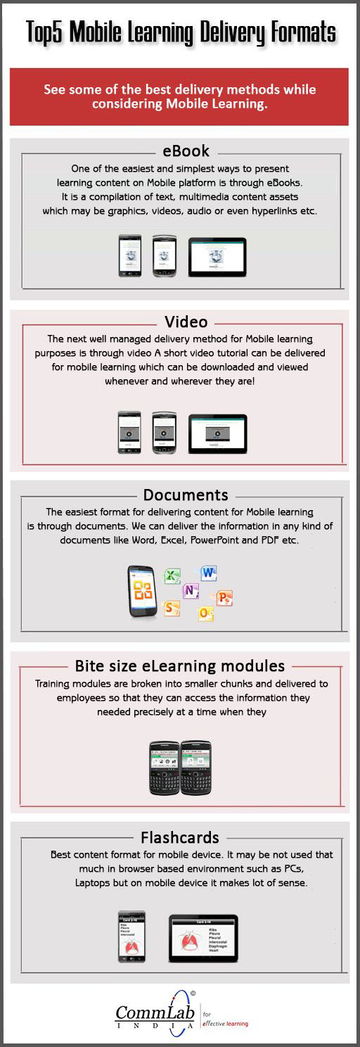 deliver-mobile-learning