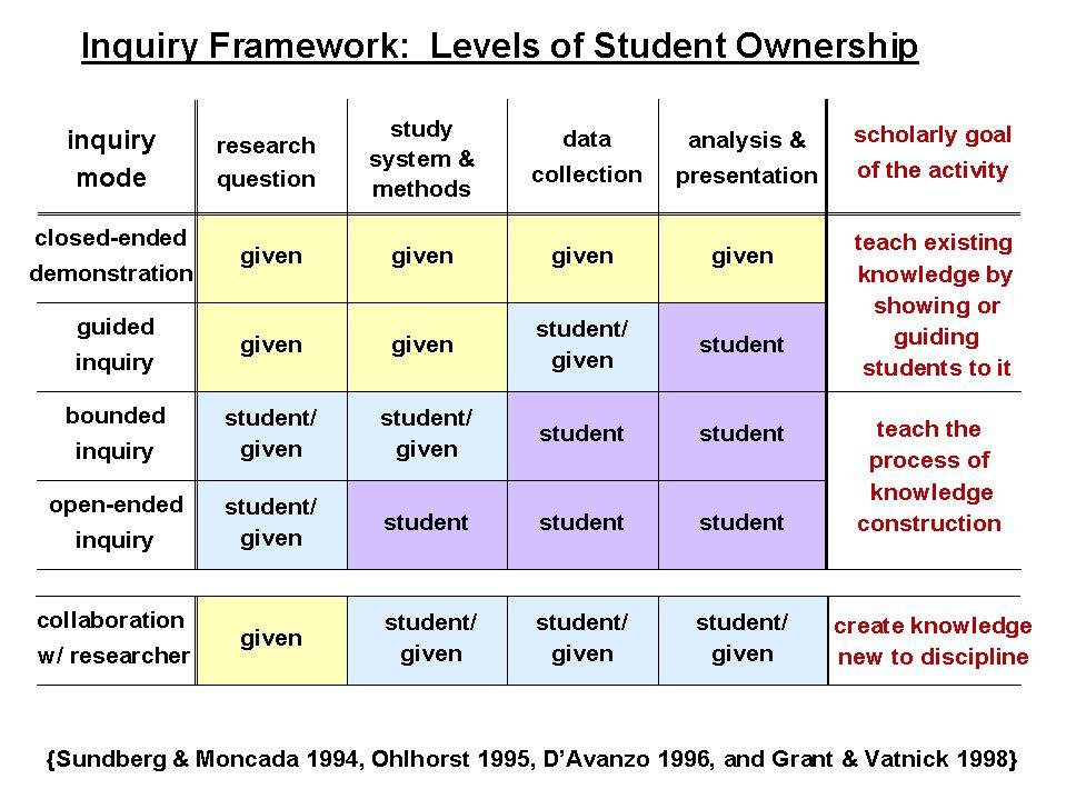 framework_ownership