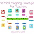 mindmapping-strategies-for-teachers