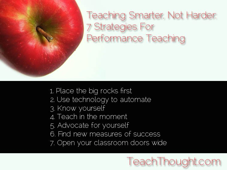 teaching-smarter-7-strategies-for-performance-teaching