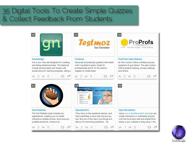 35 Digital Tools To Create Simple Quizzes And Collect Feedback From