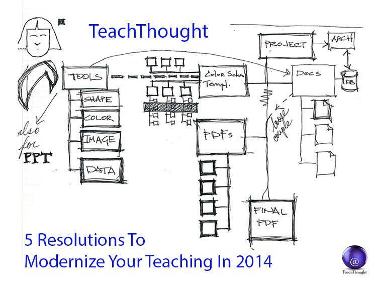 5-resolutions-to-modernize-your-teaching-in-2014