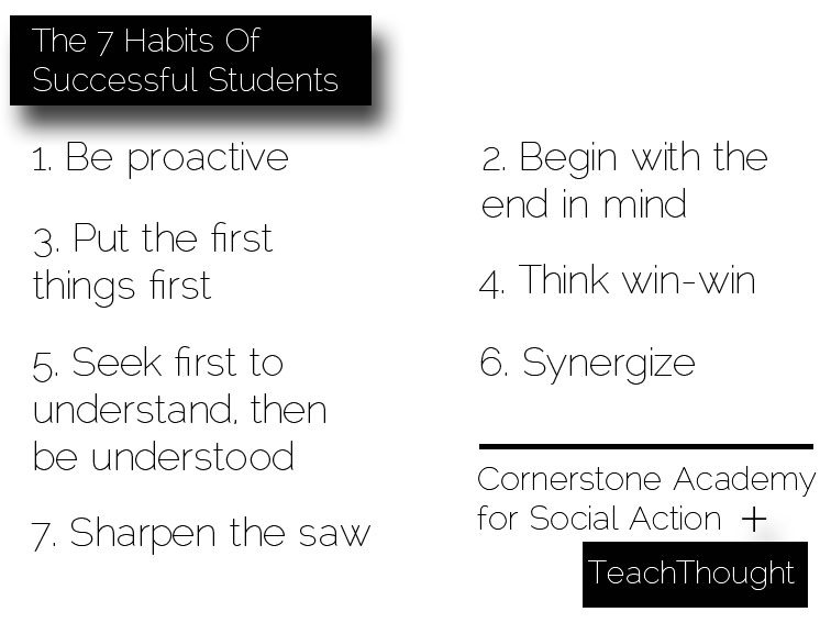 7-habits-of-successful-students