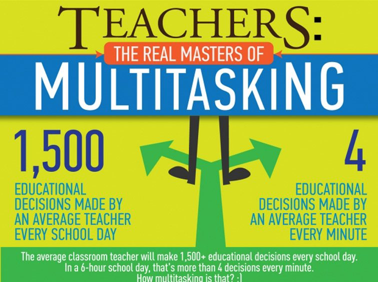 Multitasking-Teachers-Infographic-fi