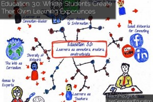 education-30-students-create-own-learning-experiences