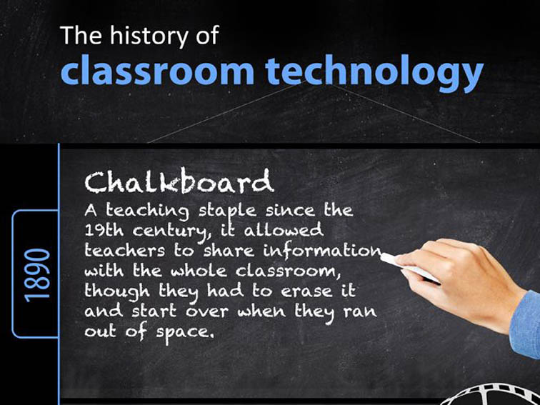 research paper on technology in the classroom Useful research paper example about technology in the classroom for you free research proposal paper sample on using technology in the classroom topics.