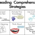 reading-strategies-graphic-fi