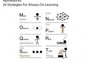 stragegies-for-always-on-learning