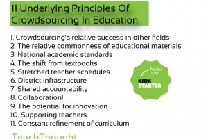 11-underlying-principles-of-crowdsourcing-in-education