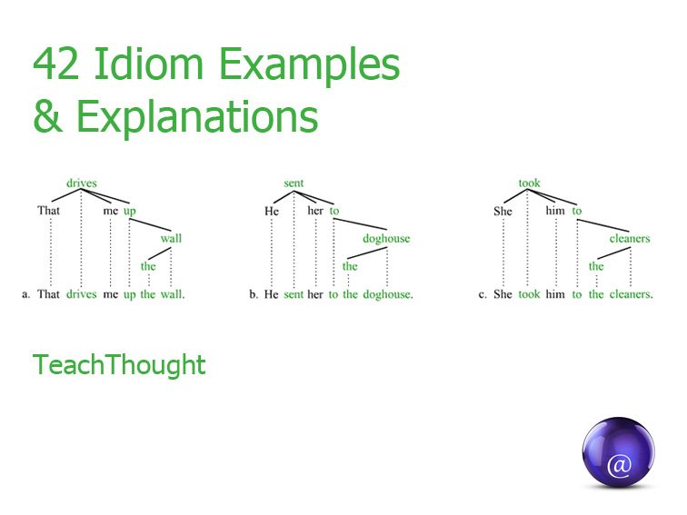 42 Idiom Examples And Explanations