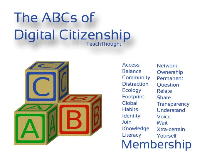 abcs-of-digital-citizenship