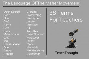 language-of-the-maker-movement
