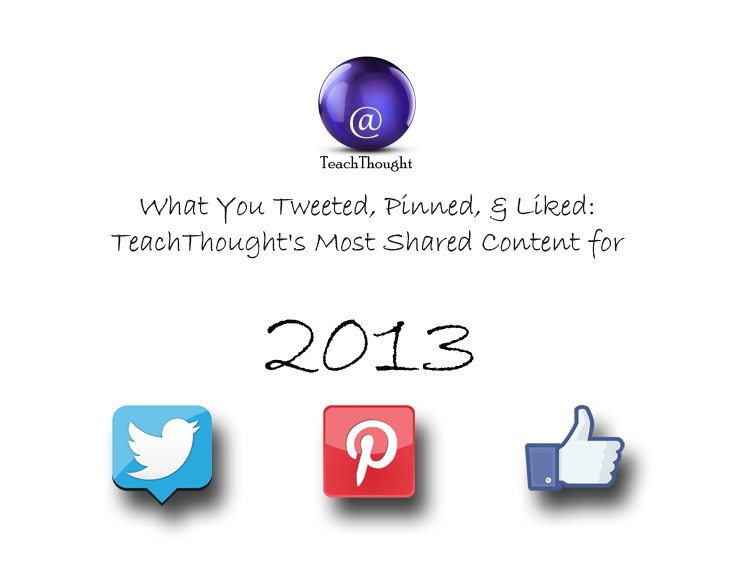 teachthought-most-shared-content-2013
