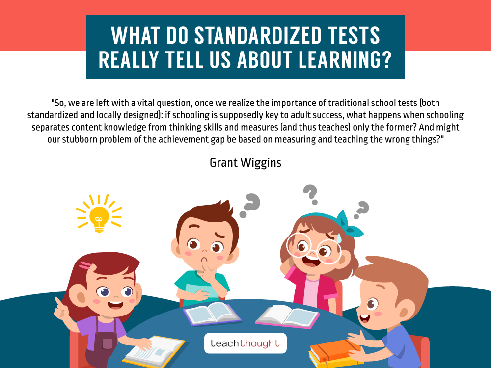 What Standardized Tests In School Actually Measure