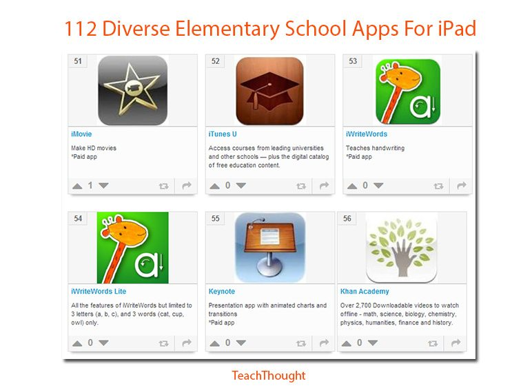 diverse-elementary-apps-for-ipad