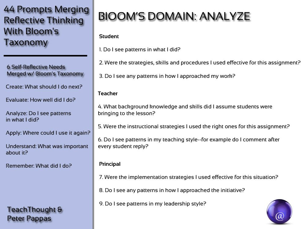 http://www.teachthought.com/wp-content/uploads/2014/02/merging-blooms-taxonomy-reflective-thinking.jpg