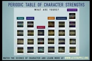 periodic-table-of-character-strengths-fi