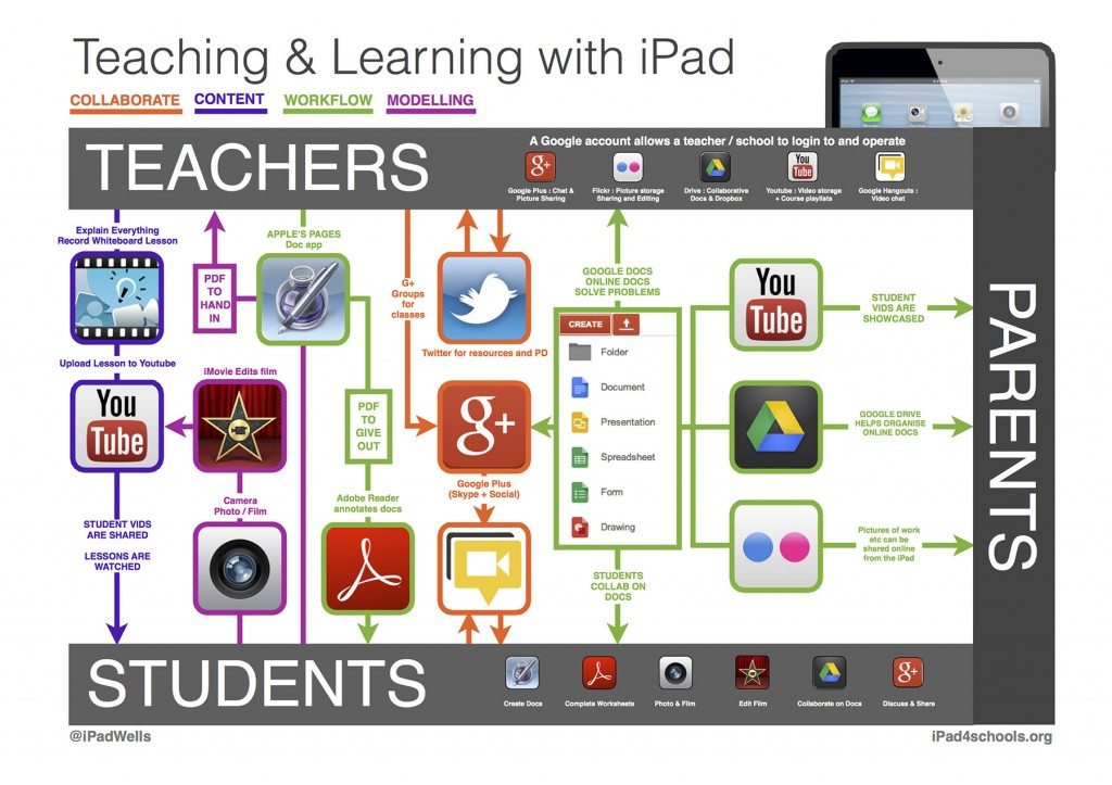 school-ipad-app-map