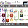 school-ipad-app-map-fi