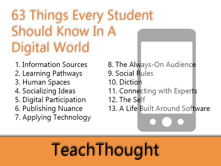 the-changing-things-a-student-needs-to-know
