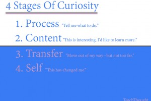 4-stages-of-curiosity