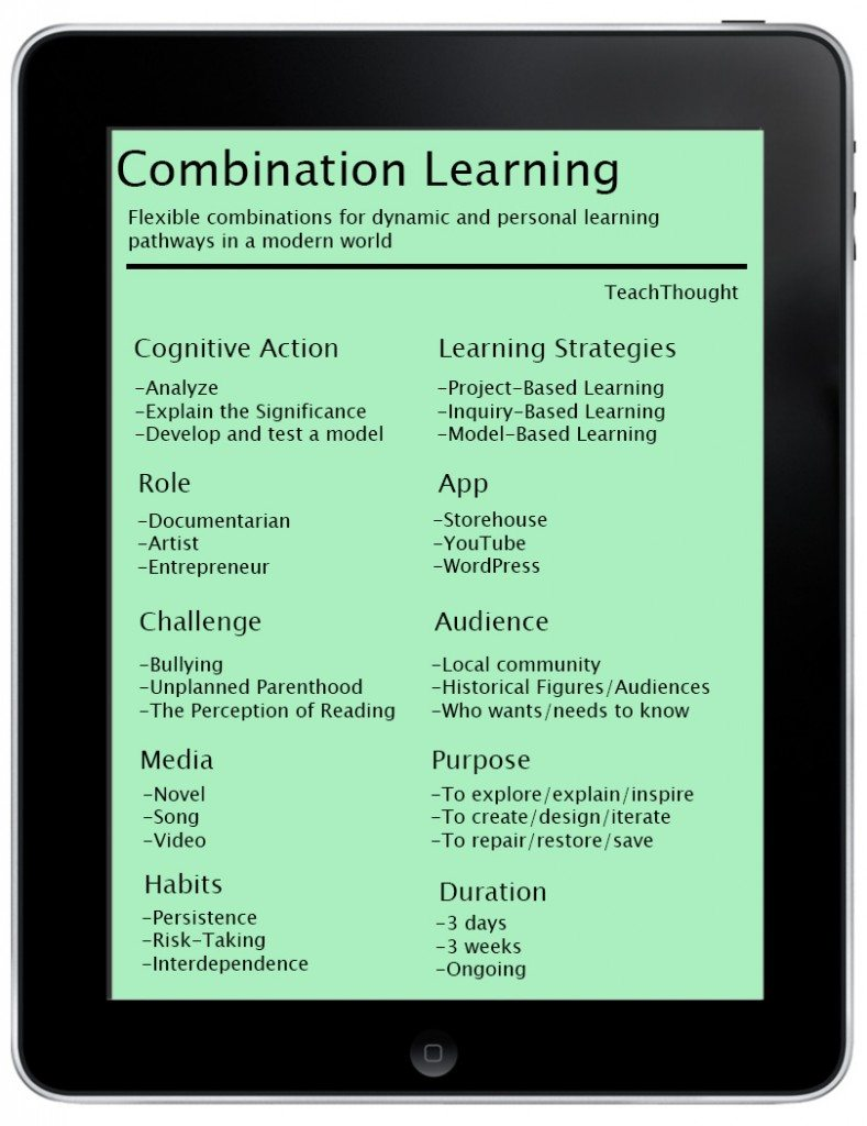 combination-learning