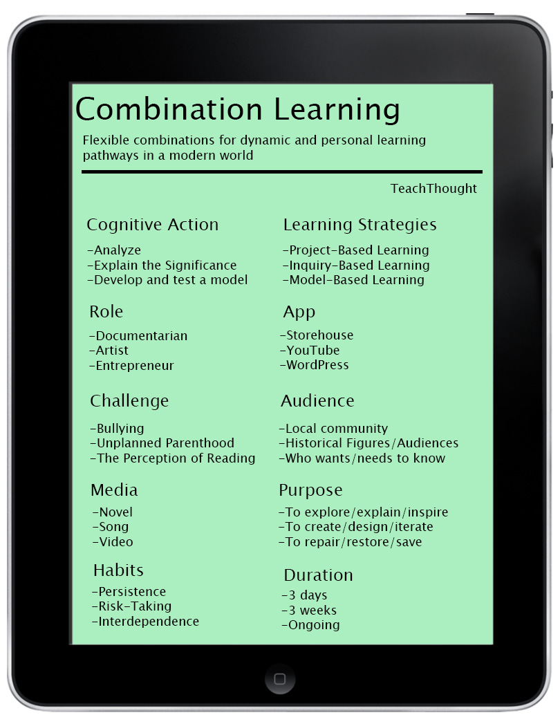The Definition Of Combination Learning