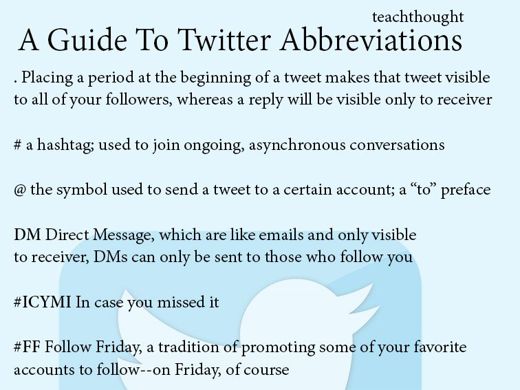 twitter-abbreviation-guide-education-fi