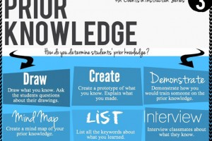 ways-to-assess-background-knowledge-fi